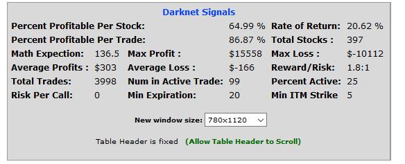 Darknet Options Analysis